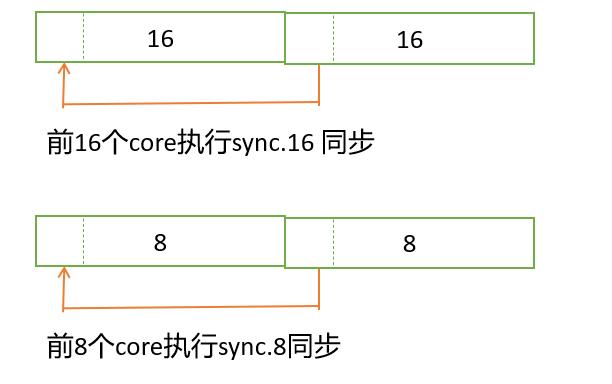 【ESWIN编程大赛】五、2020年11月12日陈工直播笔记
