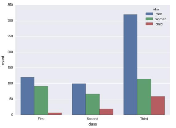 python数据分析作图细节