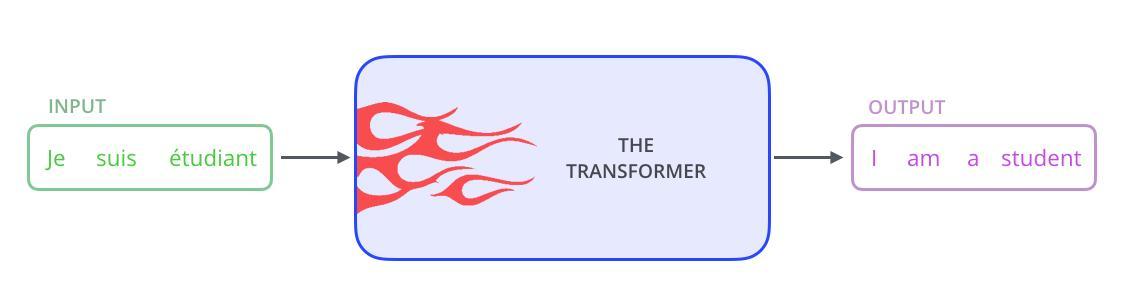 详解Transformer