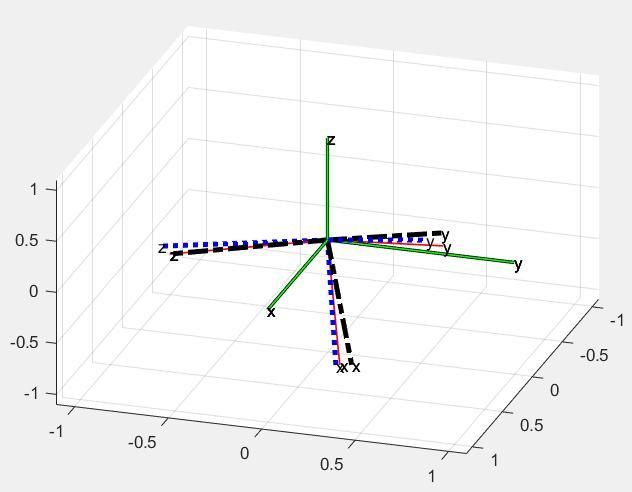 Ardupilot倾转分离函数thrust_heading_rotation_angles